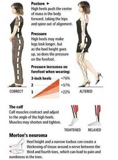 How To Walk In High Heels k4D4OZoO